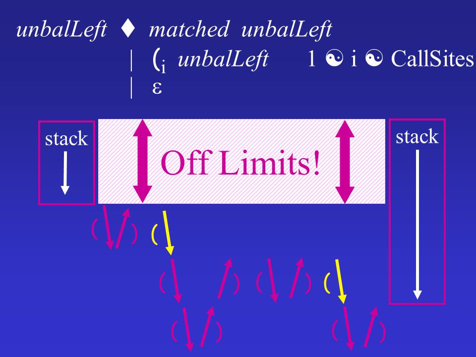 ) ( ( ( ( ( ) ) ) ( ) ( stack ( ( unbalLeft  matched unbalLeft | ( i unbalLeft 1  i  CallSites |  stack Off Limits!