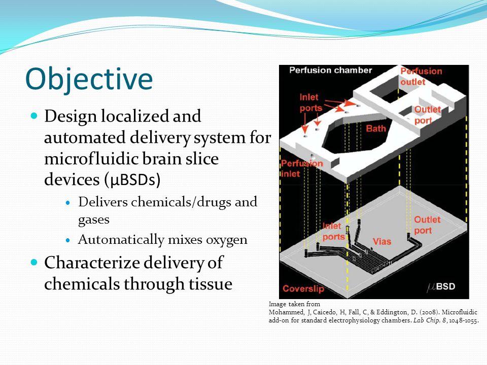 Motivation μBSDs allow in vitro study of: Neurogenesis Synaptogenesis Regeneration Protein expression Responses to physical trauma Image taken from http://www.koki.hu/cdnb/research/research.html Rambani, K, Vukasinovic, J, Glezer, A, & Potter, S.