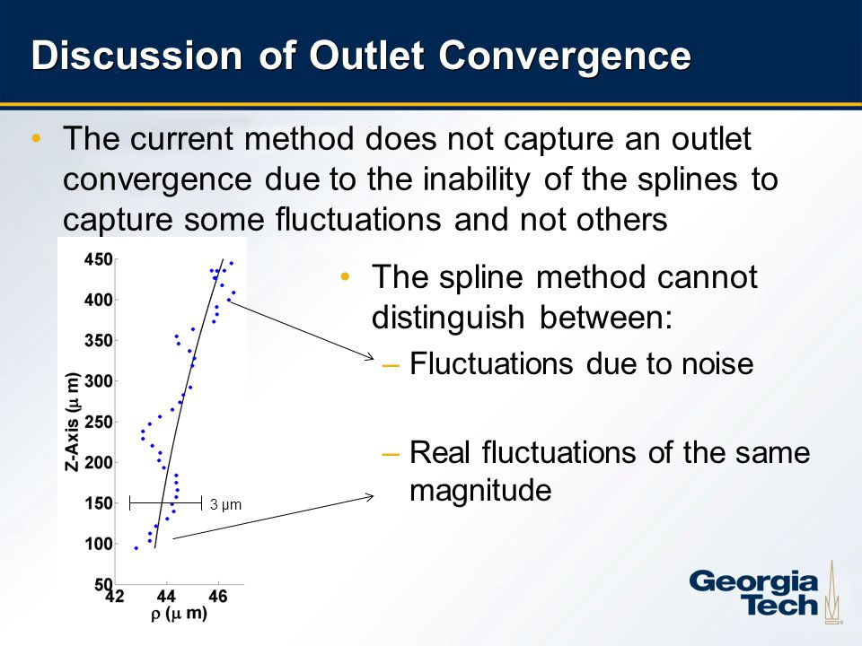 22 The current method does not capture an outlet convergence due to the inability of the splines to capture some fluctuations and not others 3 μm Discussion of Outlet Convergence The spline method cannot distinguish between: –Fluctuations due to noise –Real fluctuations of the same magnitude