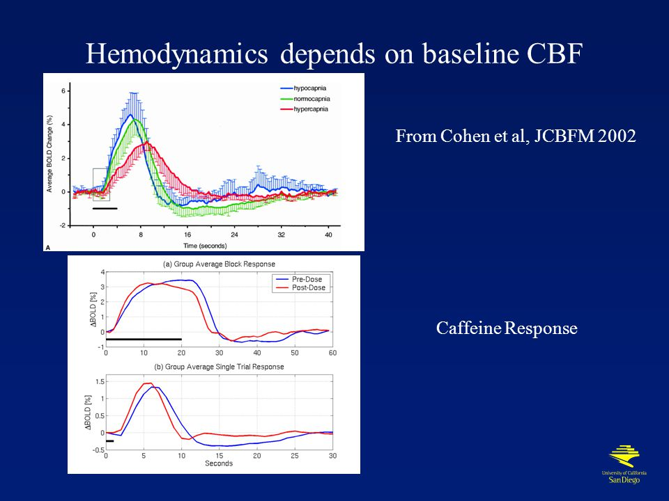 Why measure CBF. From C. Iadecola 2004 CBF is fundamental physiological quantity.