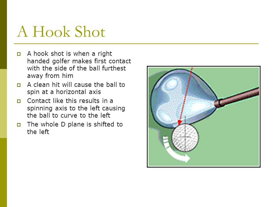 A Slice Shot  A slice shot happens when a right handed golfer makes first contact with the ball on the inner side  Like in a hook shot this contact results in the ball to spin towards the right making it curve to the right