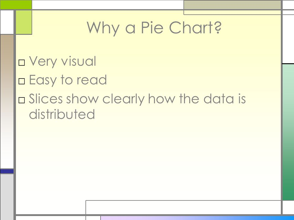 Why a Pie Chart □Very visual □Easy to read □Slices show clearly how the data is distributed