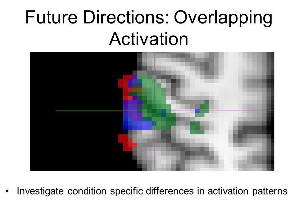 Future Directions: Overlapping Activation Investigate condition specific differences in activation patterns