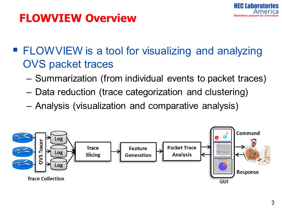 FLOWVIEW Overview 3  FLOWVIEW is a tool for visualizing and analyzing OVS packet traces –Summarization (from individual events to packet traces) –Data reduction (trace categorization and clustering) –Analysis (visualization and comparative analysis)