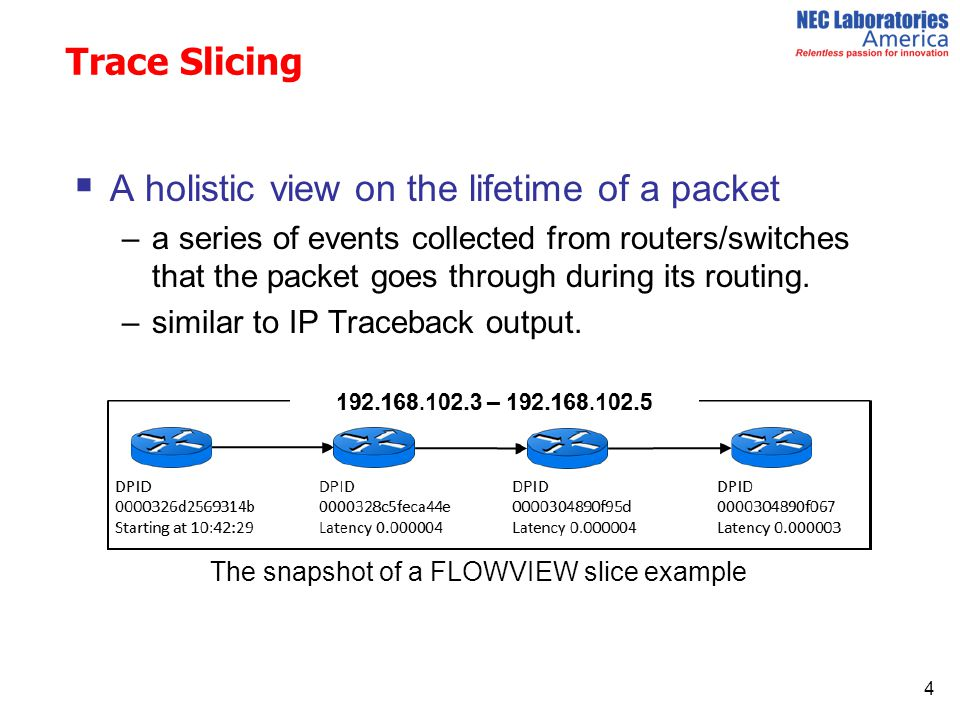 Trace Slicing  A holistic view on the lifetime of a packet –a series of events collected from routers/switches that the packet goes through during its routing.