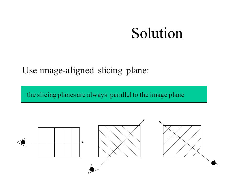 Solution Use image-aligned slicing plane: the slicing planes are always parallel to the image plane