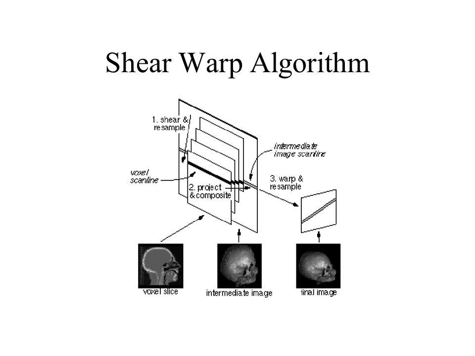 Shear Warp Algorithm