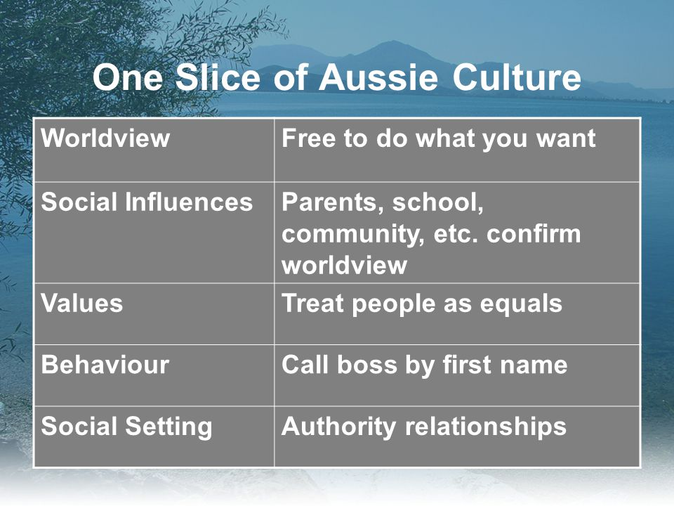 One Slice of Aussie Culture WorldviewFree to do what you want Social InfluencesParents, school, community, etc.