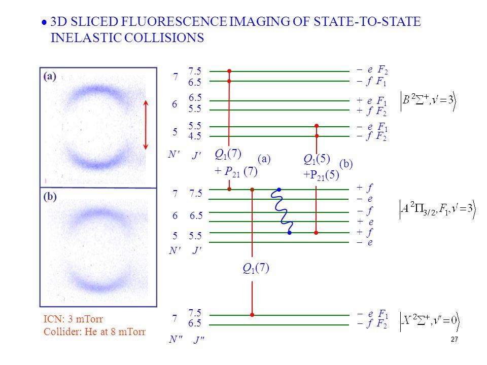 27  f F 1  e F 2 7.5 6.5 5.5 + e F 1 + f F 2  e F 1  f F 2 Q 1 (7) + P 21 (7) Q 1 (5) +P 21 (5)  f + e Q 1 (7) 4.5 5.5 7.5 6.5 J 7 6 J N 7 J J 