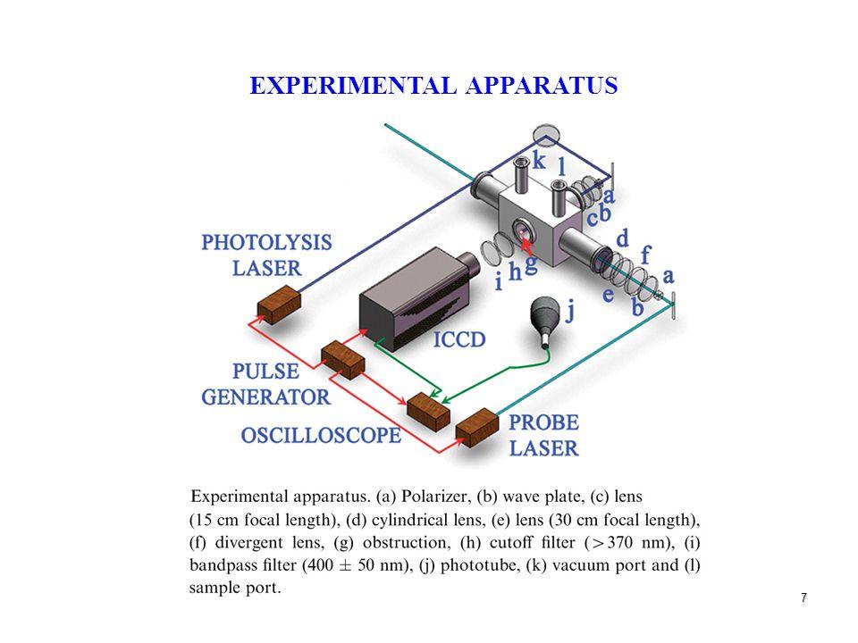 7 EXPERIMENTAL APPARATUS