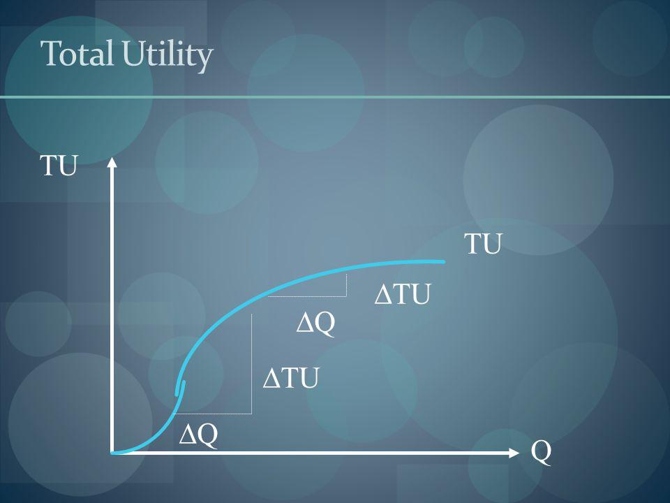 Total Utility TU Q  TU QQ QQ