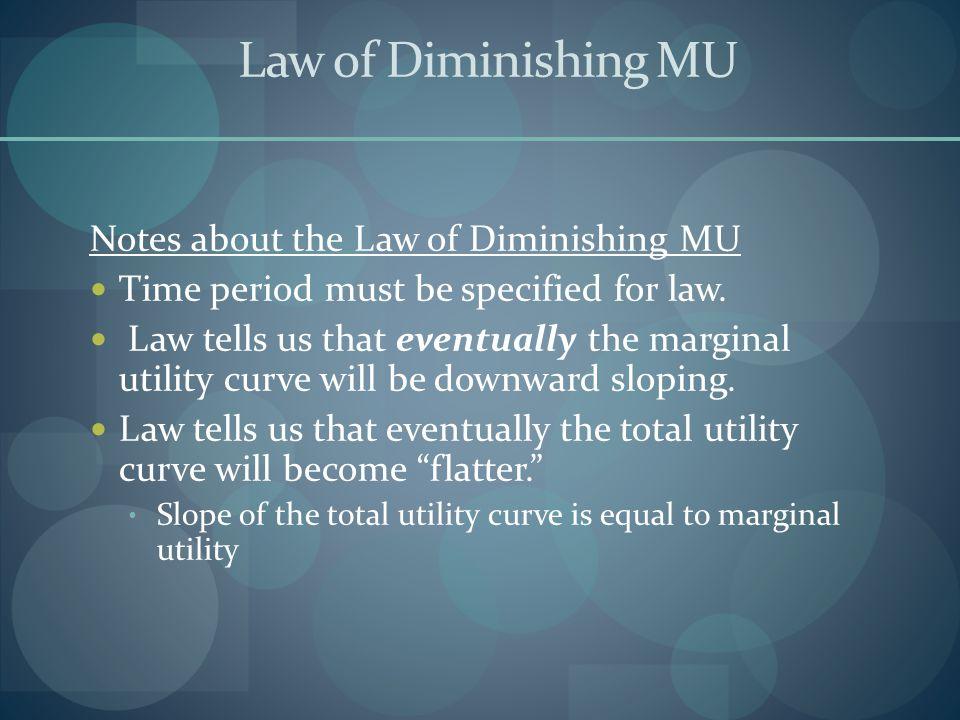 Marginal Utility MU Q
