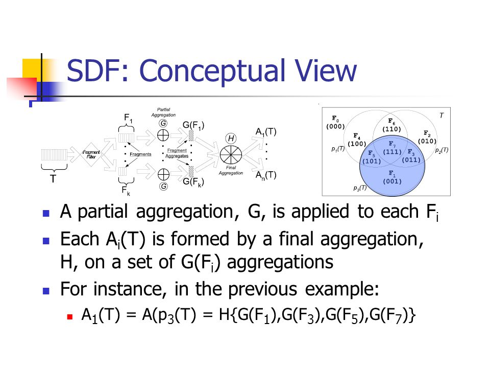 SDF: Conceptual View A partial aggregation, G, is applied to each F i Each A i (T) is formed by a final aggregation, H, on a set of G(F i ) aggregations For instance, in the previous example: A 1 (T) = A(p 3 (T) = H{G(F 1 ),G(F 3 ),G(F 5 ),G(F 7 )}