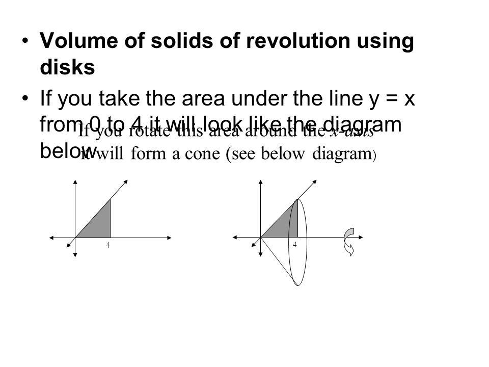 Now use the formula below to find the volume of the 3-D figure formed by rotating around the x-axis.