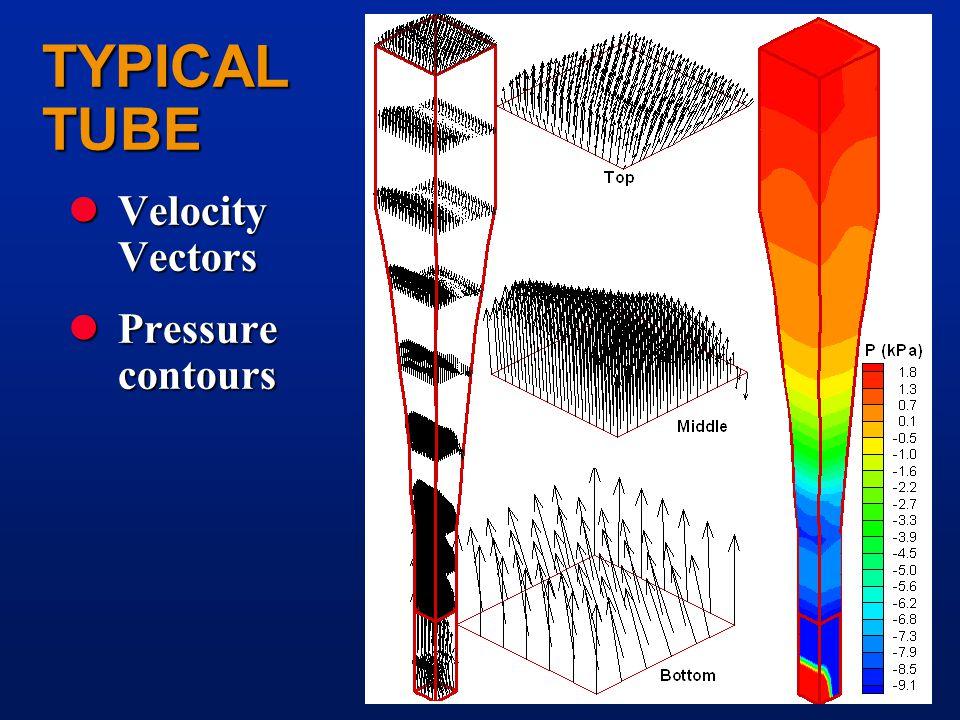 TYPICAL TUBE lVelocity Vectors lPressure contours