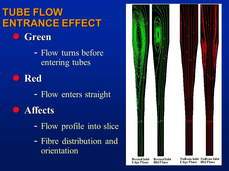 TUBE FLOW ENTRANCE EFFECT lGreen - Flow turns before entering tubes lRed - Flow enters straight lAffects - Flow profile into slice - Fibre distribution and orientation