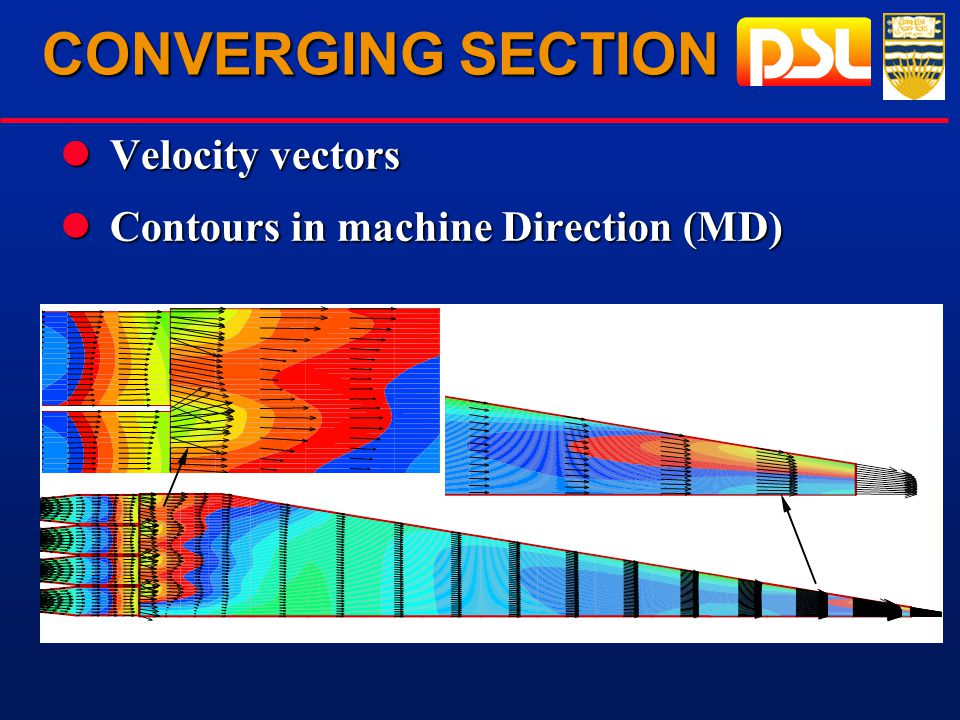 CONVERGING SECTION lVelocity vectors lContours in machine Direction (MD)