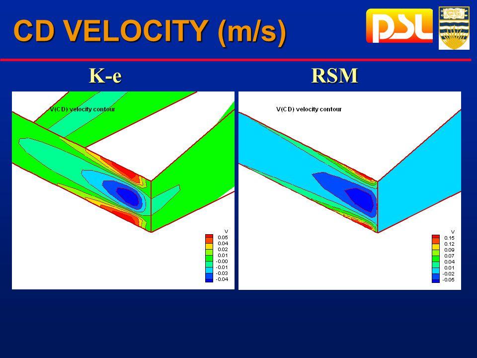 CD VELOCITY (m/s) K-eRSM