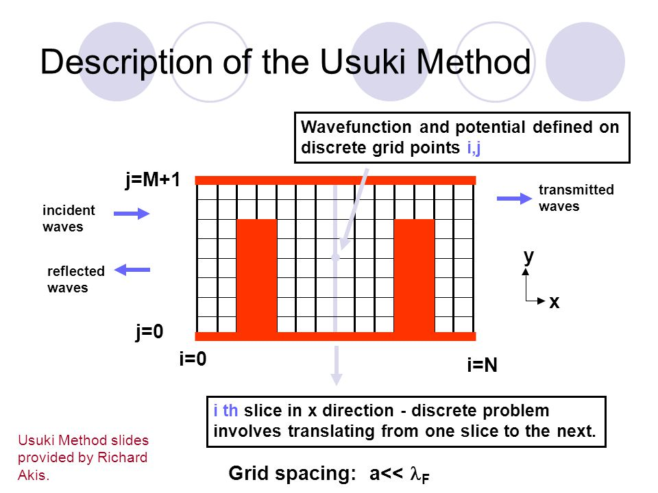 Obtaining transfer matrices from the discrete SE apply Dirichlet boundary conditions on upper and lower boundary: Wave function on ith slice can be expressed as a vector j=0 j=M+1 j=1 j=M i Discrete SE now becomes a matrix equation relating the wavefunction on adjacent slices: where: (1b)