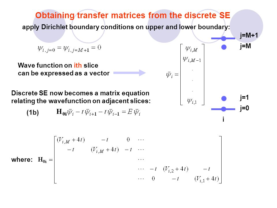 (1b) can be rewritten as: Combining this with the trivial equation one obtains: Modification for a perpendicular magnetic field (0,0,B) : B enters into phase factors important quantity: flux per unit cell (2) where Is the transfer matrix relating adjacent slices