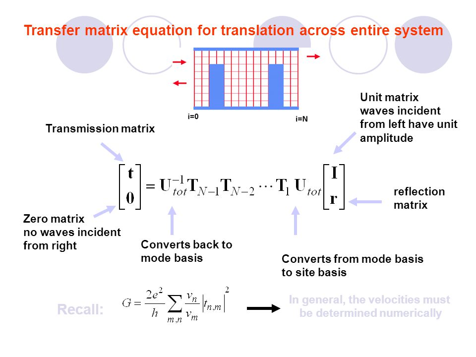 Boundary condition- waves of unit amplitude incident from right Variation on the cascading scattering matrix technique method Usuki et al.