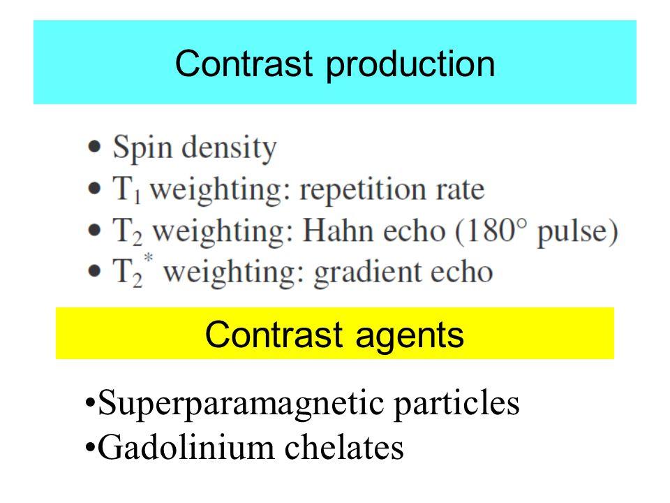 Contrast production Contrast agents Superparamagnetic particles Gadolinium chelates