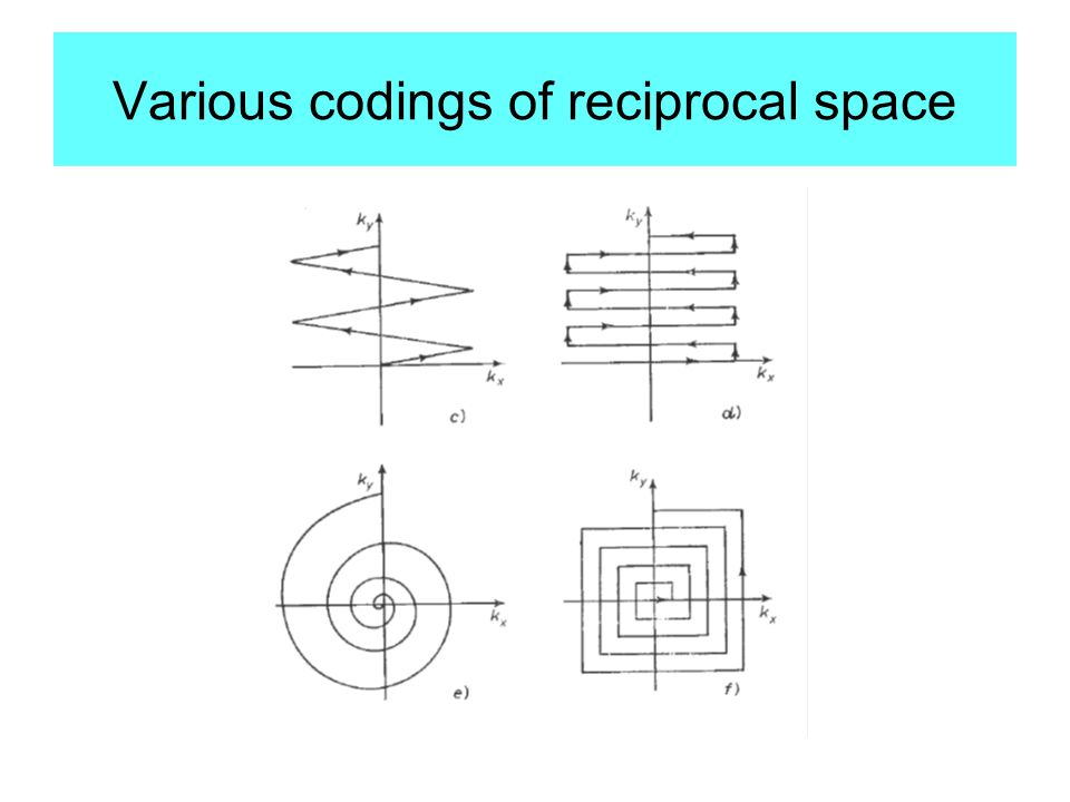 Various codings of reciprocal space