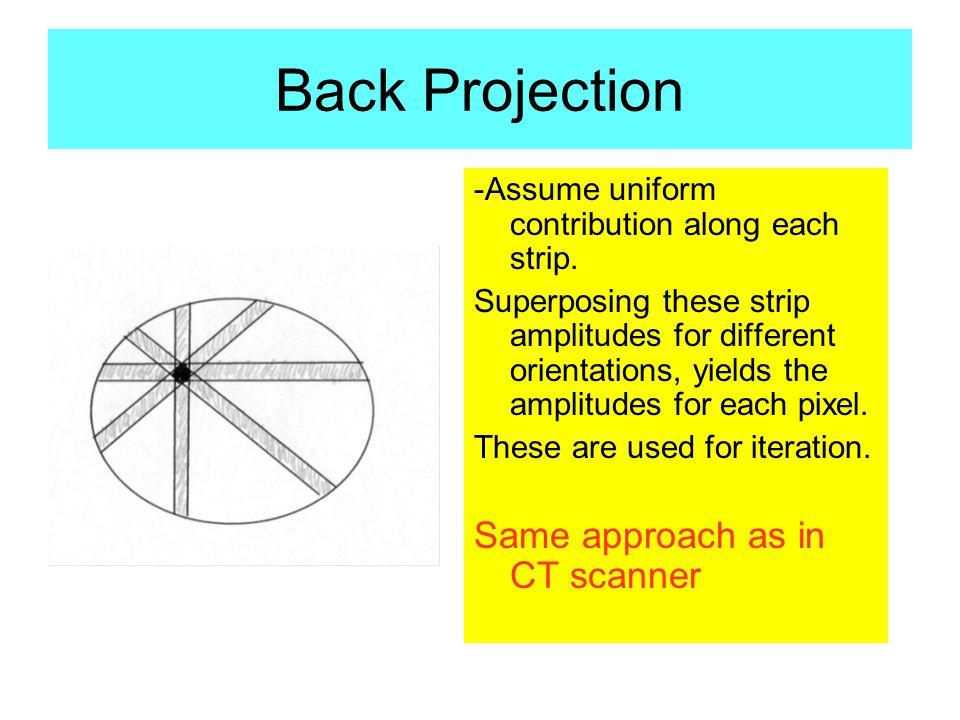 Back Projection -Assume uniform contribution along each strip.
