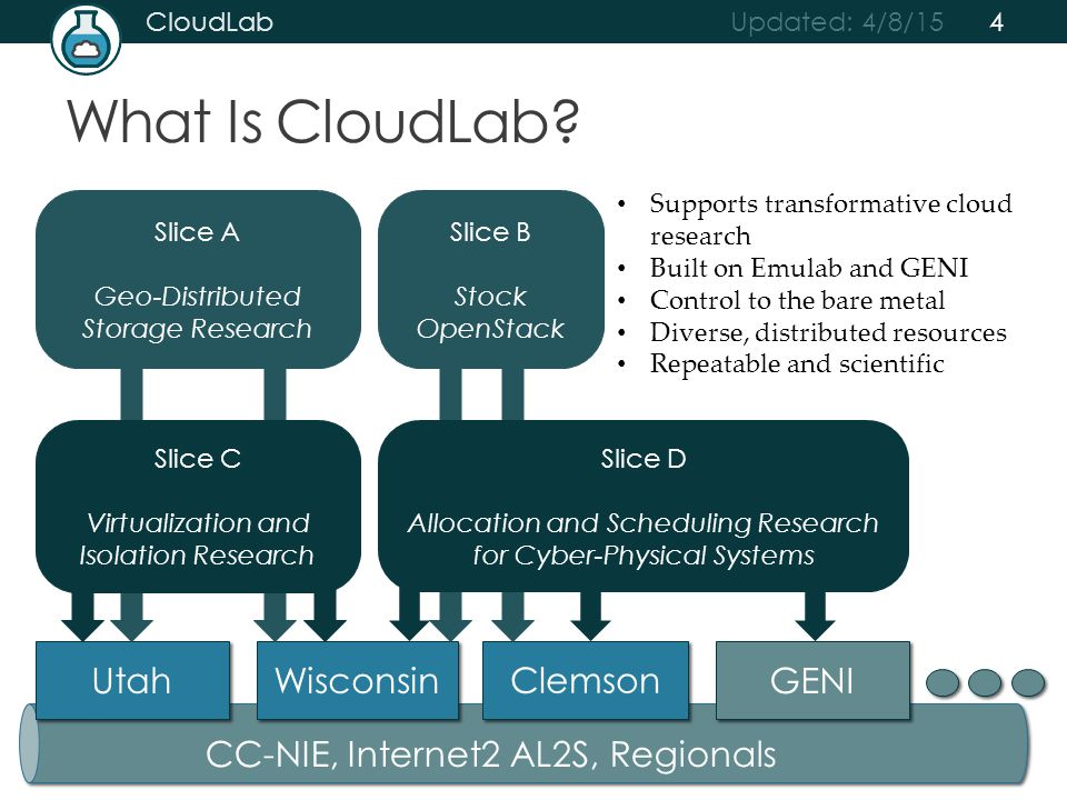 Updated: 4/8/15 CloudLab What Is CloudLab.