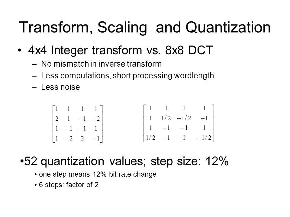 Transform, Scaling and Quantization 4x4 Integer transform vs.