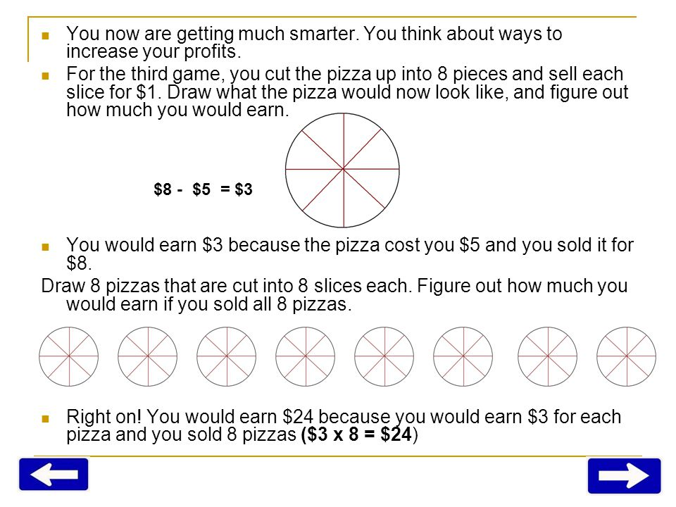You now are getting much smarter. You think about ways to increase your profits. For the third game, you cut the pizza up into 8 pieces and sell each