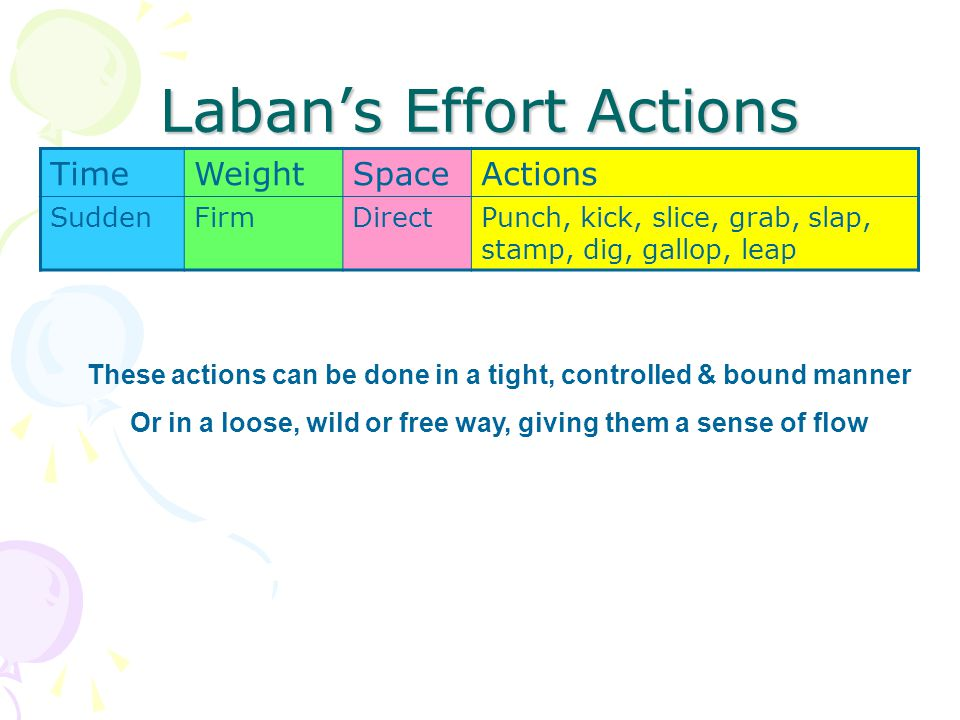 Laban's Effort Actions TimeWeightSpaceActions SuddenFirmDirectPunch, kick, slice, grab, slap, stamp, dig, gallop, leap These actions can be done in a tight, controlled & bound manner Or in a loose, wild or free way, giving them a sense of flow