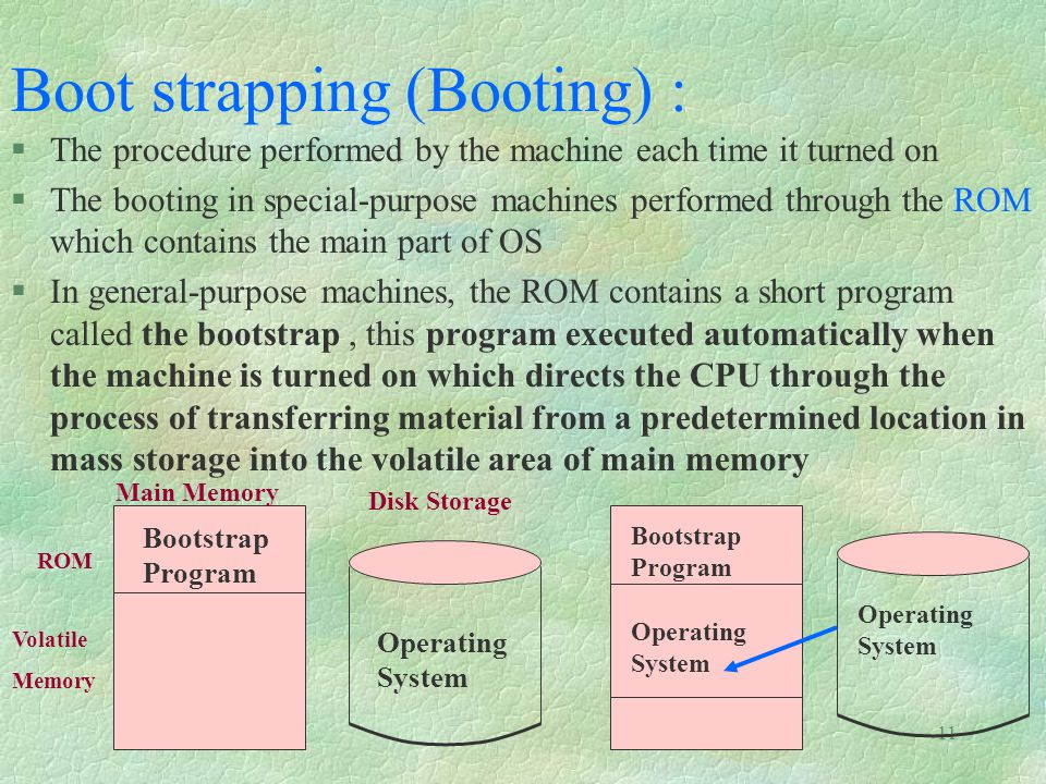 11 Boot strapping (Booting) : §The procedure performed by the machine each time it turned on §The booting in special-purpose machines performed through the ROM which contains the main part of OS §In general-purpose machines, the ROM contains a short program called the bootstrap, this program executed automatically when the machine is turned on which directs the CPU through the process of transferring material from a predetermined location in mass storage into the volatile area of main memory Main Memory Bootstrap Program ROM Volatile Memory Disk Storage Operating System Bootstrap Program Operating System