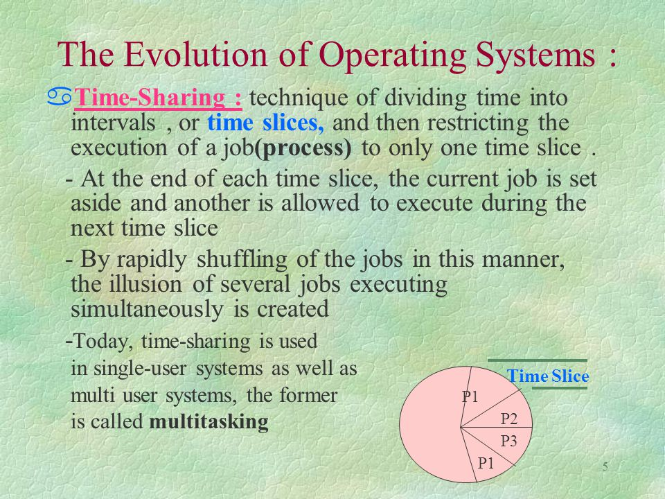 5 The Evolution of Operating Systems : aTime-Sharing : technique of dividing time into intervals, or time slices, and then restricting the execution of a job(process) to only one time slice.