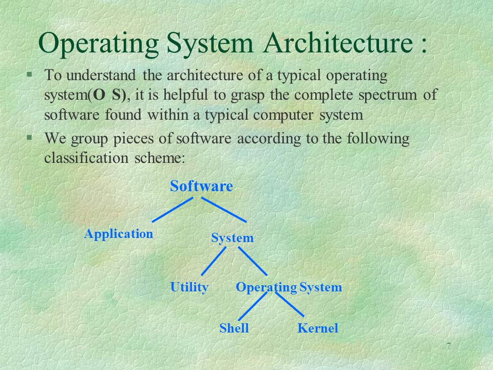 8 O.S Architecture : §Application Software (AS): Consists of the programs for performing tasks particular to the machine's utilization - Examples of application software include spreadsheets, database systems, publishing systems, program development software, and games §System Software : performs those tasks that are common to computer systems in general.