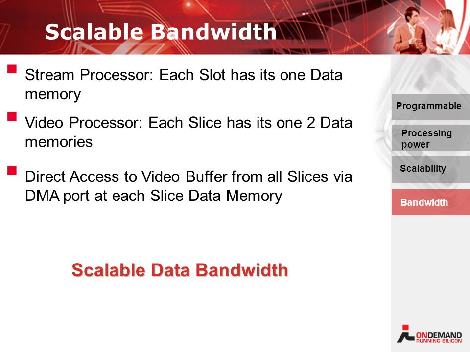 Programmable Processing power Scalability Bandwidth Scalable Bandwidth   Direct Access to Video Buffer from all Slices via DMA port at each Slice Data Memory   Video Processor: Each Slice has its one 2 Data memories   Stream Processor: Each Slot has its one Data memory Scalable Data Bandwidth