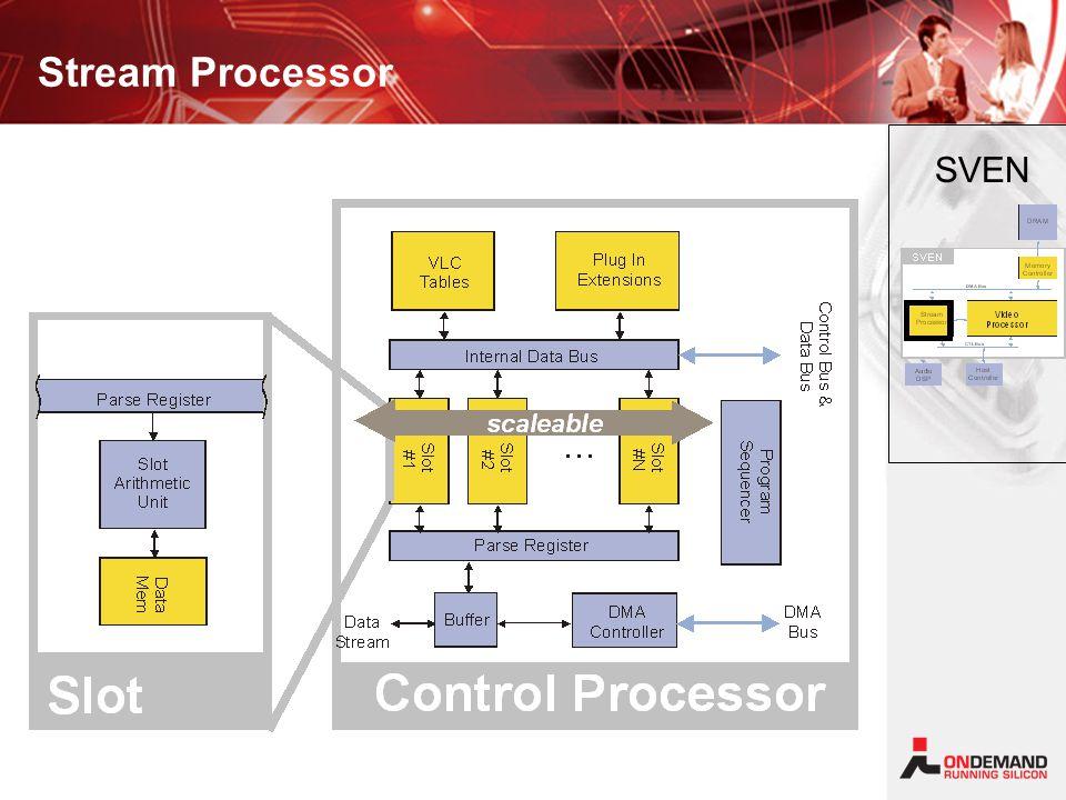 Stream Processor SVEN