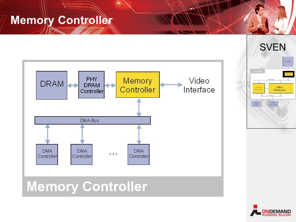 Memory Controller SVEN