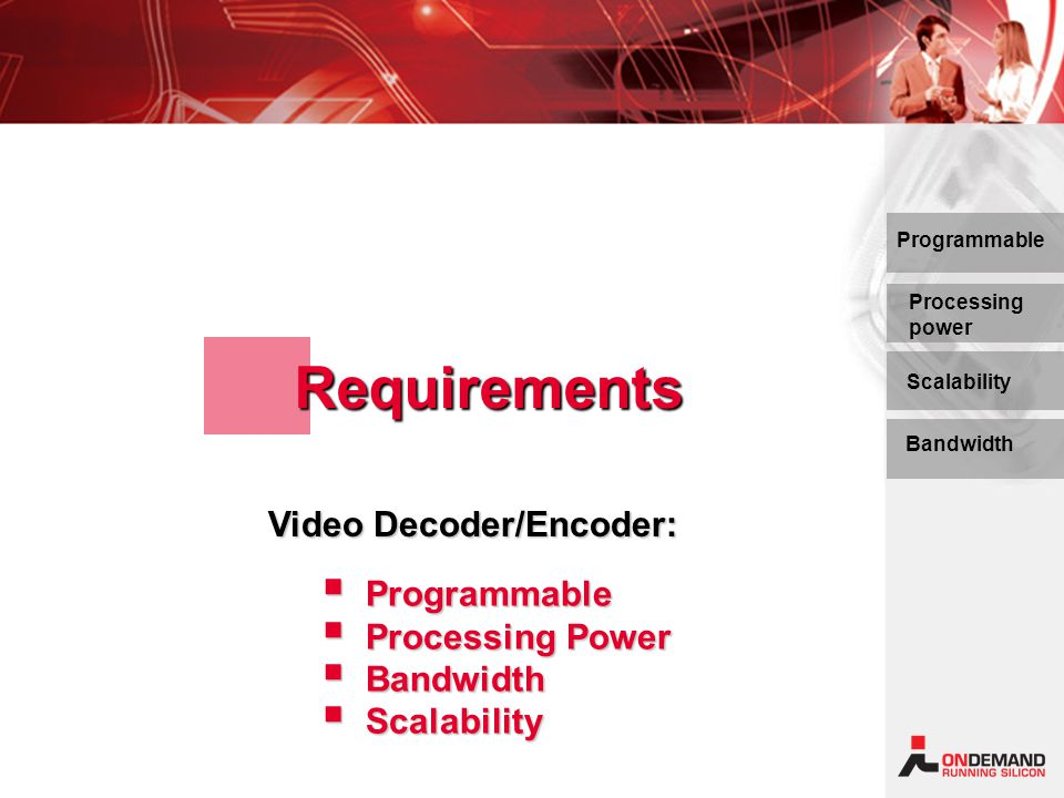 Requirements  Programmable  Processing Power  Bandwidth  Scalability Video Decoder/Encoder: Programmable Processing power Bandwidth Scalability