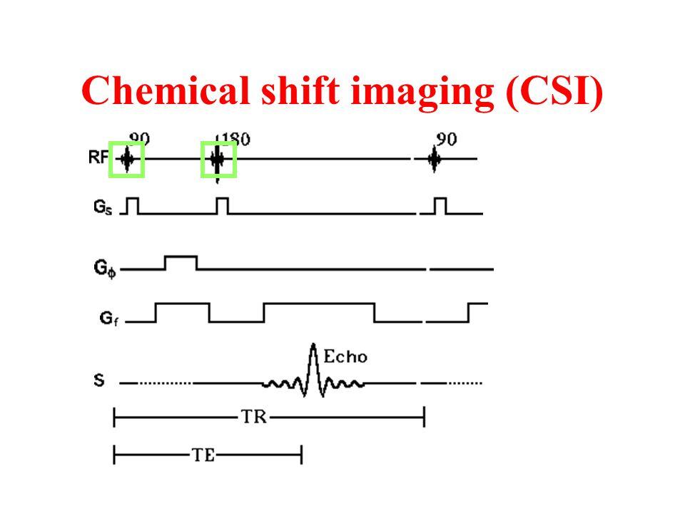 Chemical shift imaging (CSI)