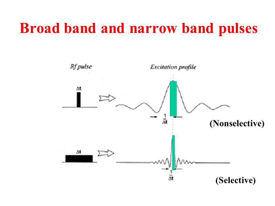 Broad band and narrow band pulses (Selective) (Nonselective)