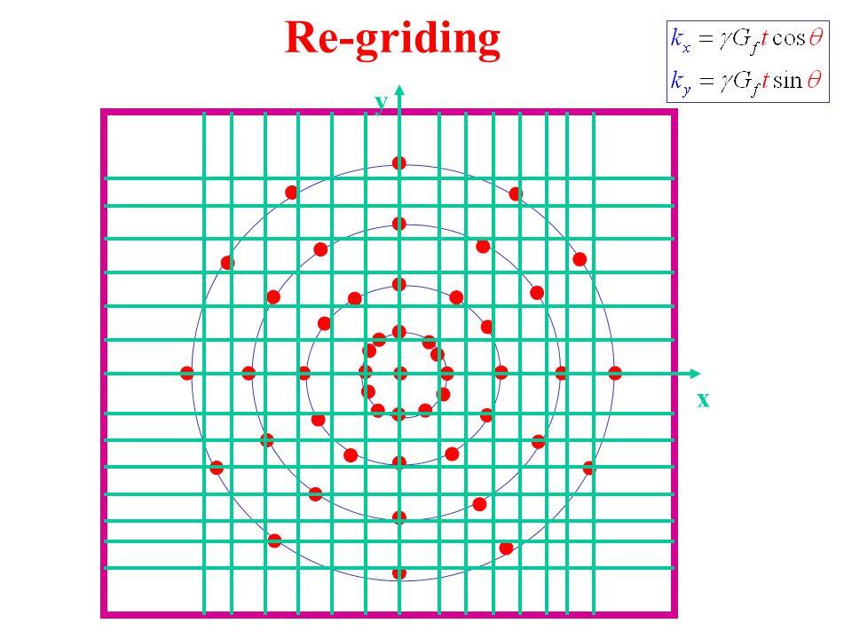 Re-griding y x