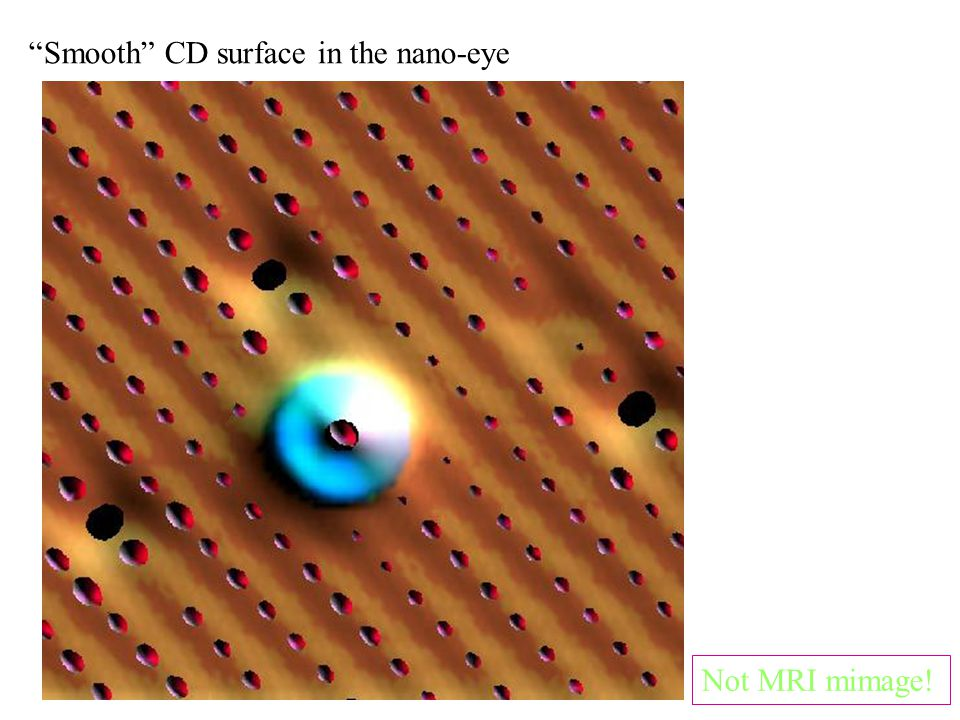 Smooth CD surface in the nano-eye Not MRI mimage!