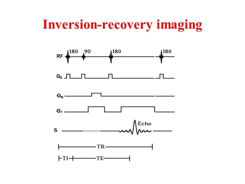 Inversion-recovery imaging