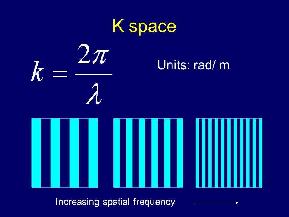 K-space Image