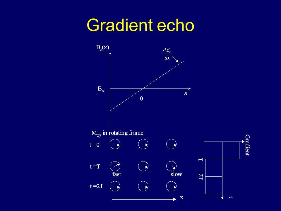Magnetic field gradients