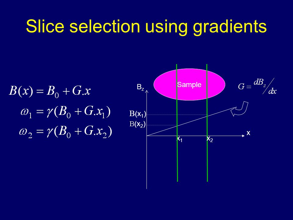 Gradients can be combined to produce gradients in arbitrary directions