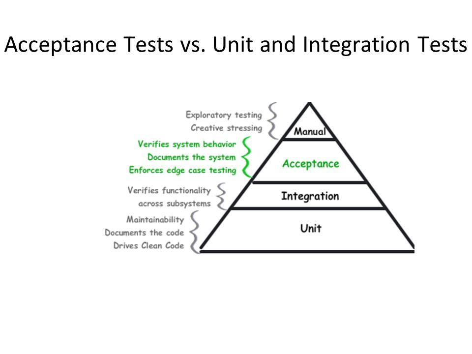 Acceptance Tests vs. Unit and Integration Tests