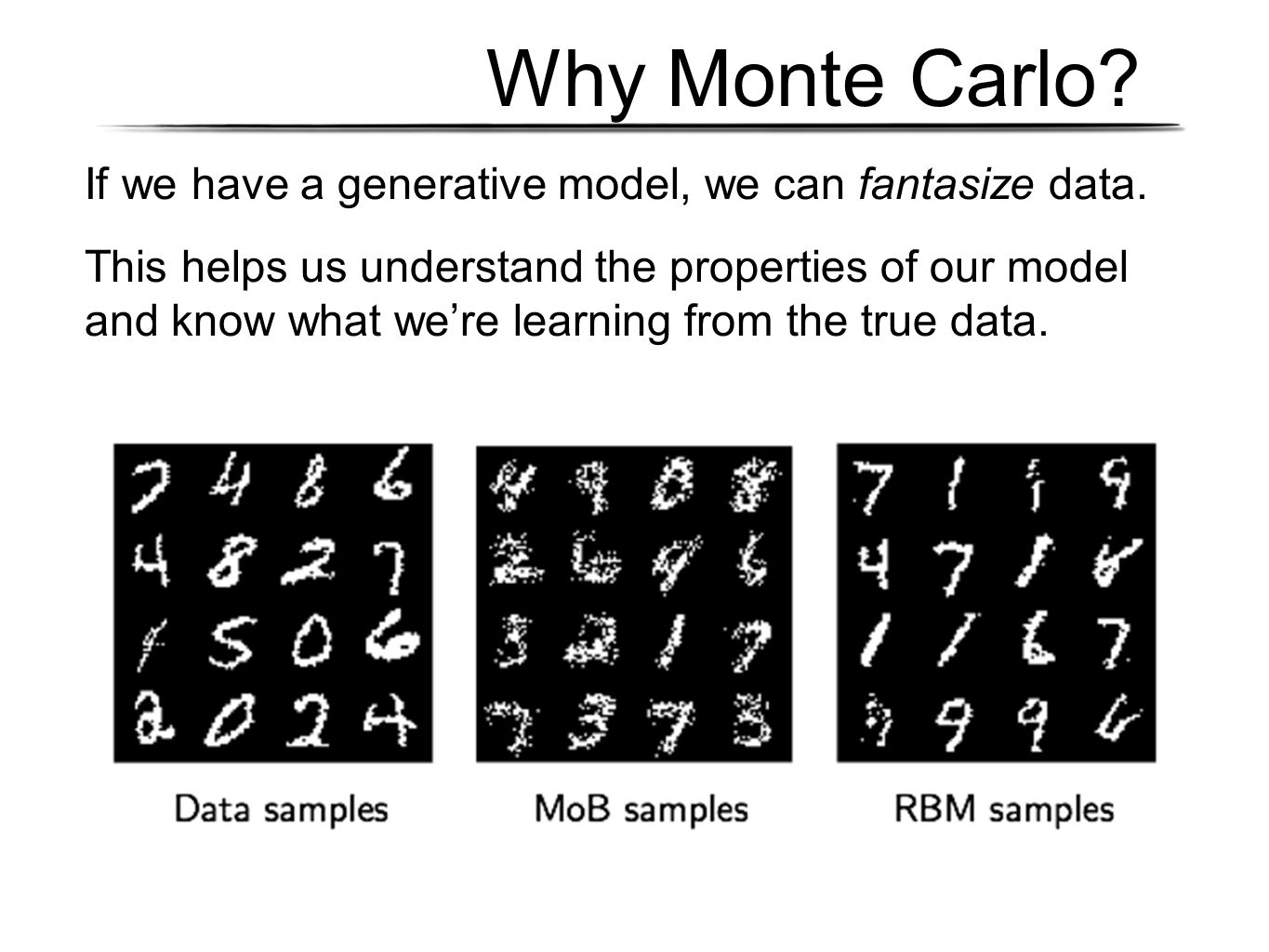 Why Monte Carlo. If we have a generative model, we can fantasize data.