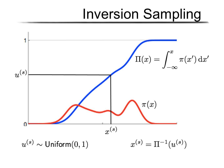 Inversion Sampling